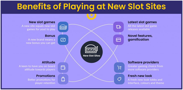 Benefits-of-playing-at-new-slot-sites